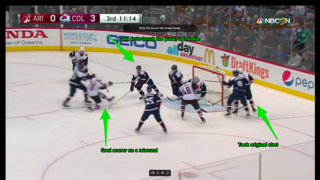 Barrie lost a battle and then go beat back to the slot. Yet another rebound goal scored
