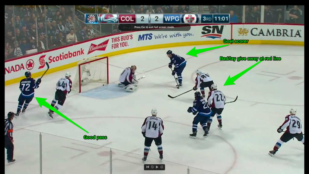 A bad and lazy pass that leads to a turnover and a clean pass as the Avs look on… no where near the net.