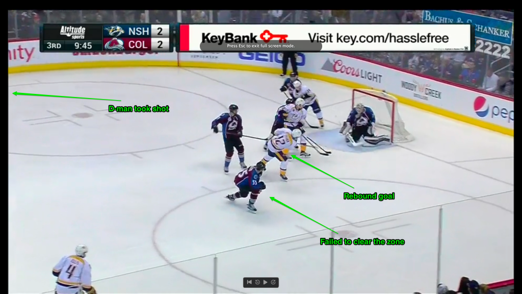 Another rebound goal (3rd of theme) after a failed clearing attempt from Cody McLeod on the boards. To say that the Avs goalie should control the rebounds is accurate…. But the Avs players need to chip in as well and clear their guy out of a rebound chance.