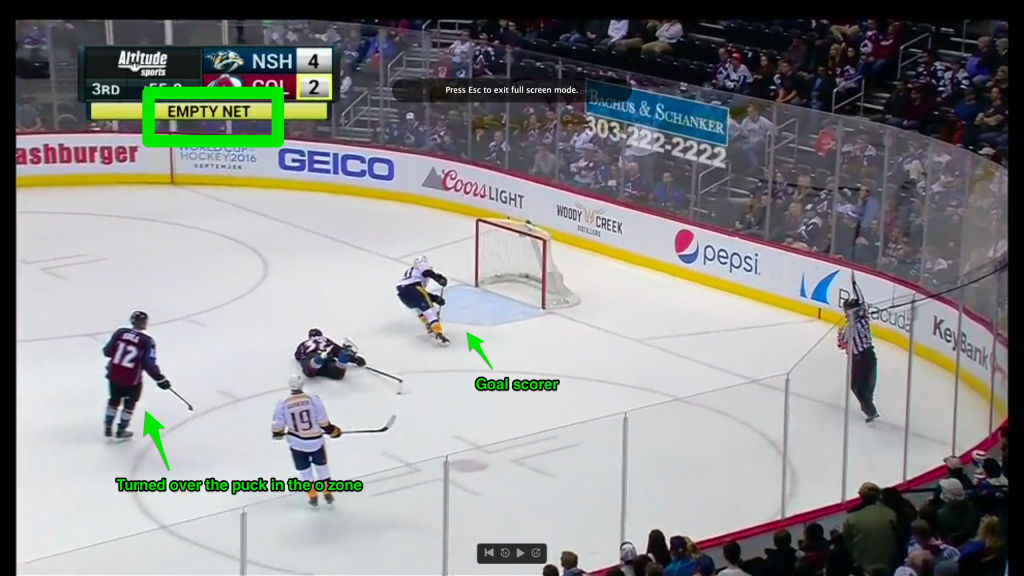 The second empty net goal of the night just before the credits starting rolling on this game.