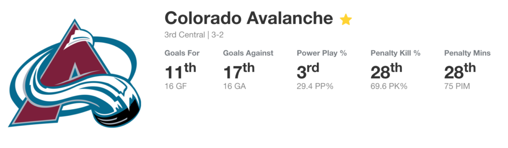 colorado_avalanche_on_yahoo__sports_-_news__scores__standings__rumors__fantasy_games